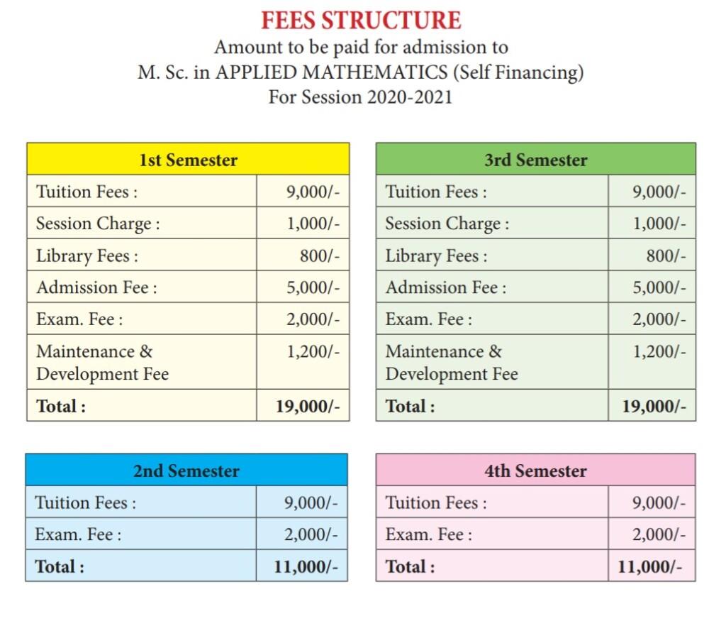 Fees-Math